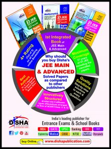 Disha Publication Comes Up with Best IIT JEE Materials