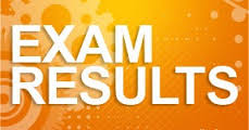 Results of SSC SI ASI announced