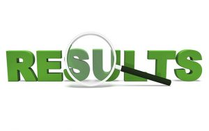 Analysis of UPSC IAS Prelims Exam 2015 Result
