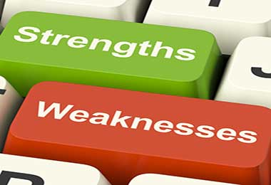 Know Your Strengths and Weakness