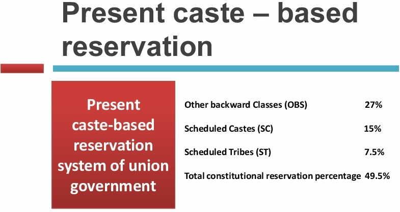 Essay on caste based reservation