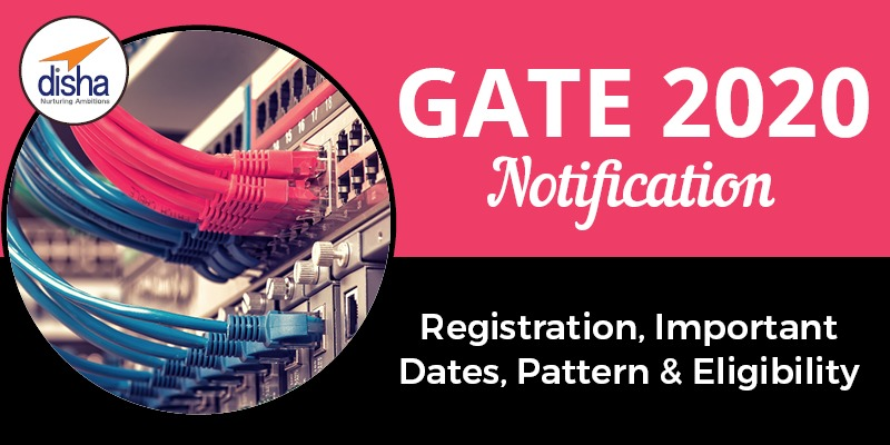 GATE Notification and registration date