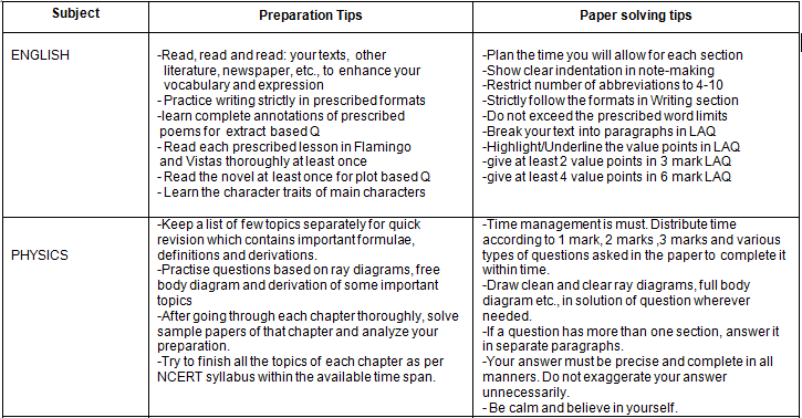 CBSE Preparation Tips